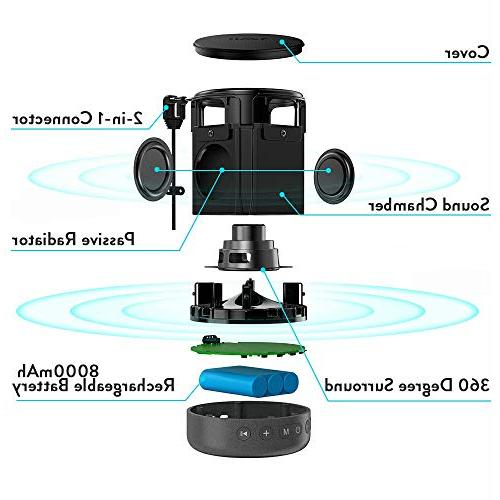 1Mii Long Bluetooth Speaker Wireless Portable Speaker with Mode&Vocal Mode, 10W 360⁰ Playtime, AUX-in