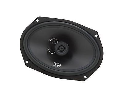 CT Sounds Bio Inch Dome Car