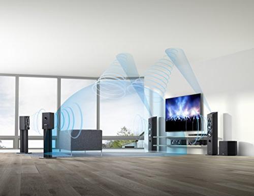 Sony Enabled Atmos Enabled Speakers